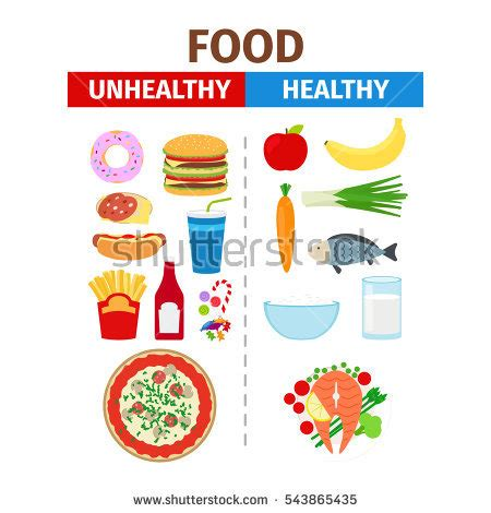 The Important Of Healthy Eating Health Essay